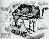 Chicago World's Fair - Robot Cow